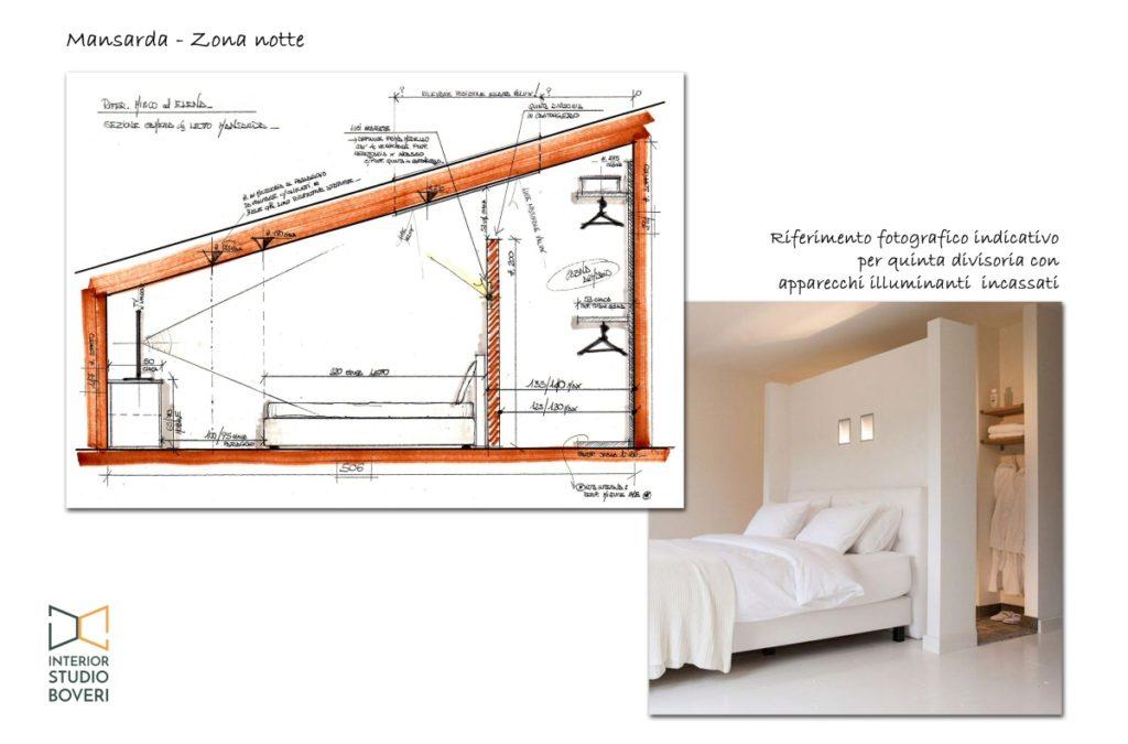 Arredamento camera 02 riferimento fotografico indicativo quinta faretti - Interior studio Boveri
