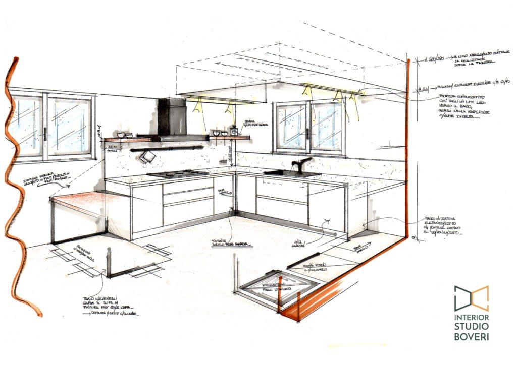 Preventivo cucina 15 prospettiva lavello cottura cucina - Interior studio Boveri