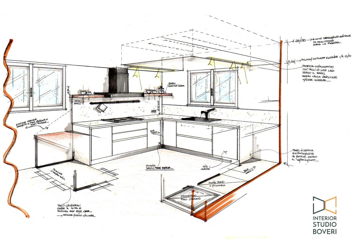 Preventivo arredamento casa gallery of chiedi un for Preventivo arredamento casa
