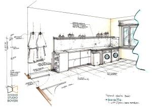 preventivo-lavanderia-02-prospettiva-interior-studio-boveri